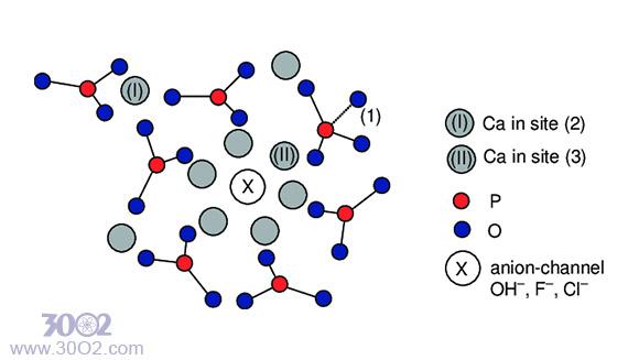واکنش آلومینیوم اکسید با هیدروکلریک اسید چگونه است